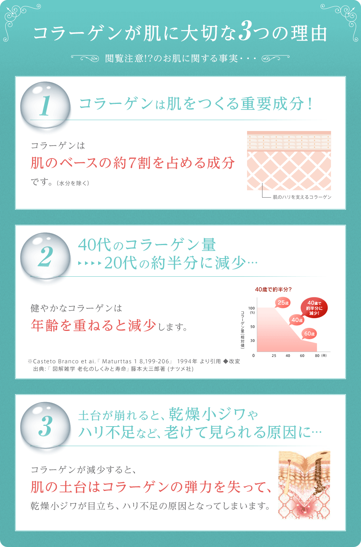 コラーゲンが肌に大切な3つの理由