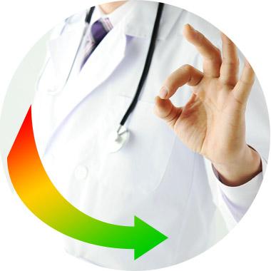 ヒトの臨床試験を実施した結果、「ゴーヤミン」のサラサラパワーが確認されました