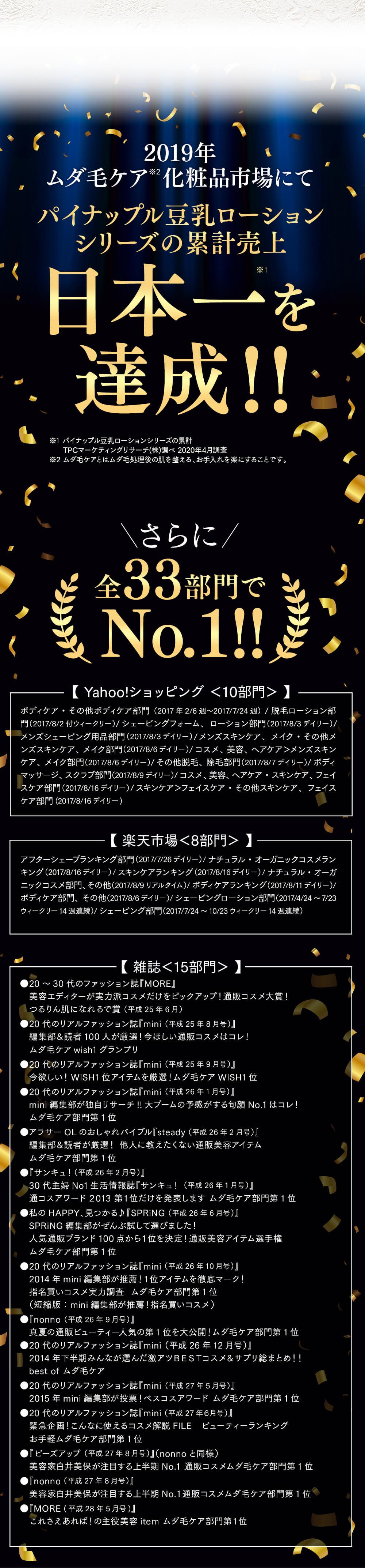 2019年 日本一を達成!! さらに全33部門でNo.1!!