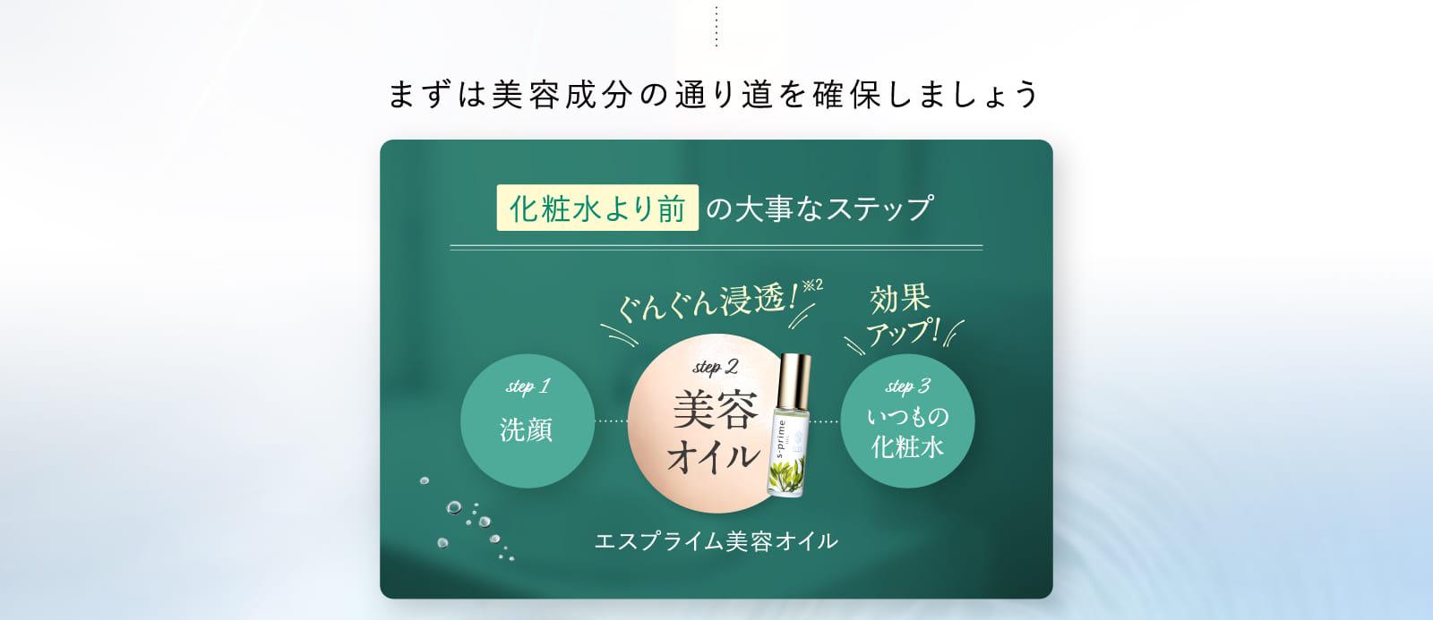 化粧水より前の大事なステップ