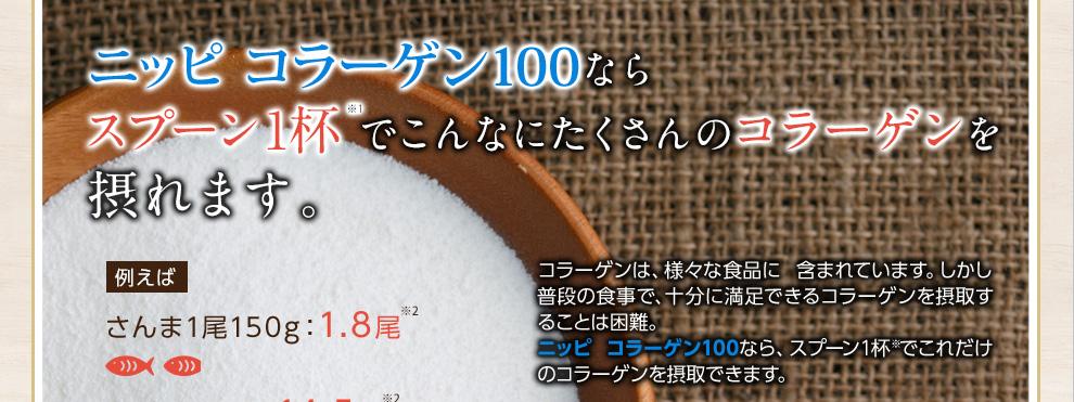 ニッピ コラーゲン100ならスプーン1杯でこんなにたくさんのコラーゲンを摂れます。