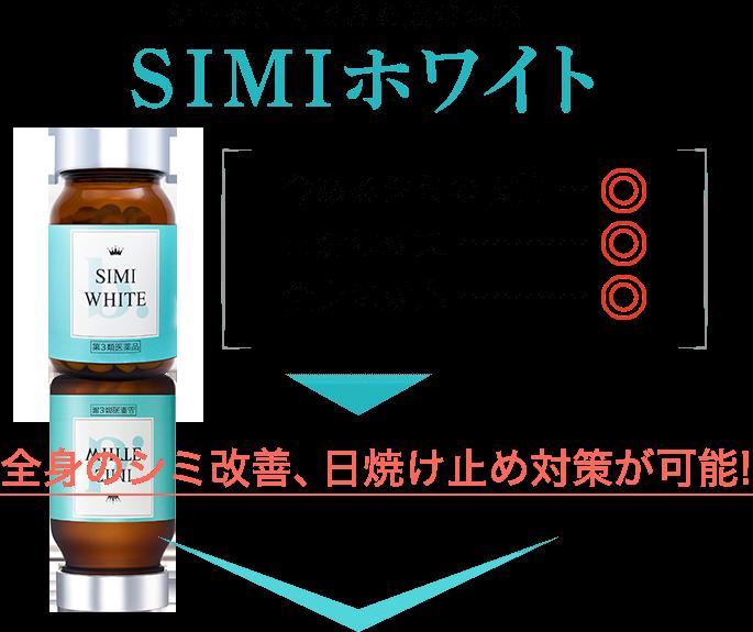 SIMIホワイト 全身のシミ改善、日焼け止め対策が可能!