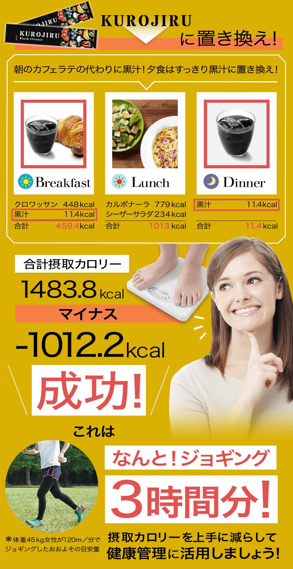 KUROJIRUでお気軽置き換えダイエット例