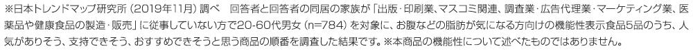 日本トレンドマップ研究所調べ