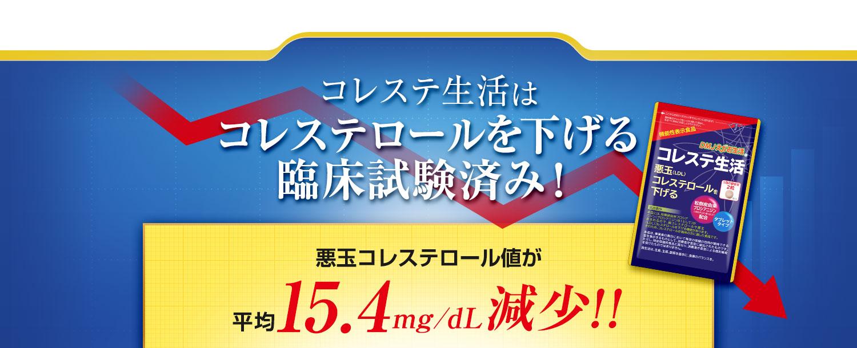 コレステ生活はコレステロールを下げる臨床試験済み!