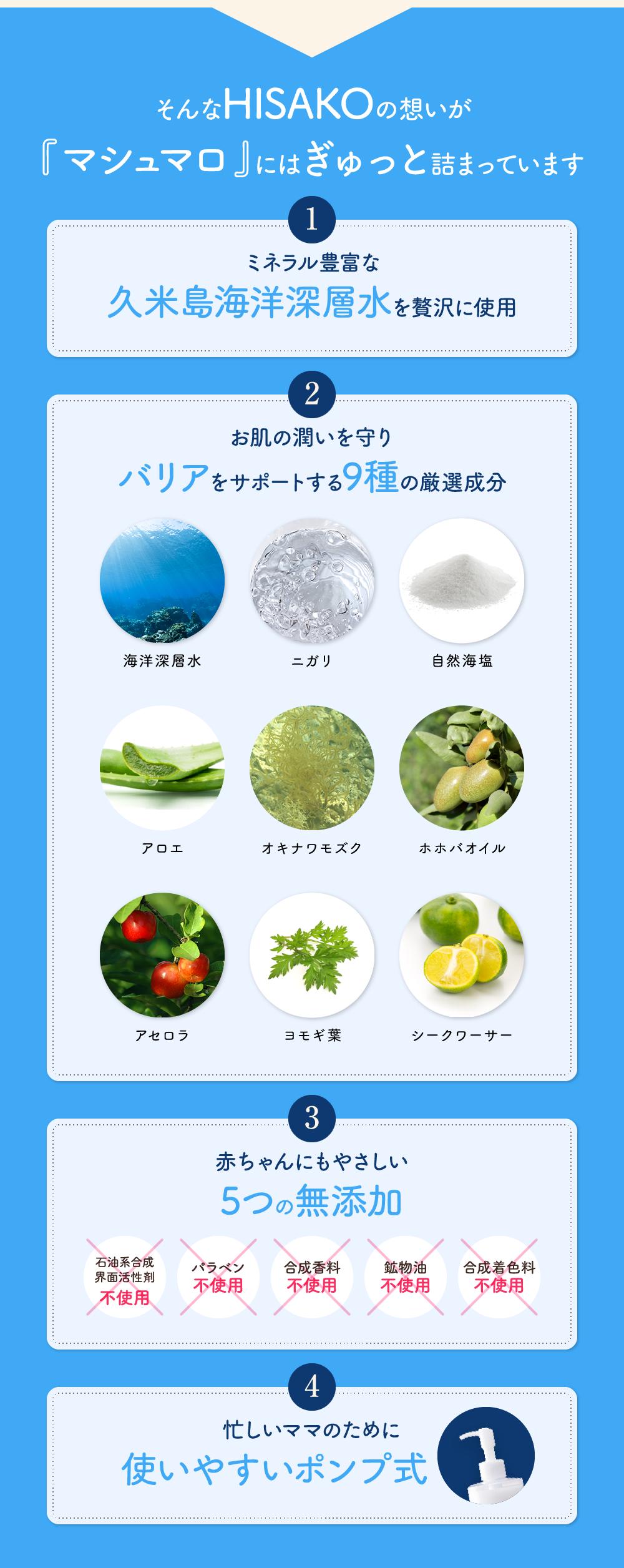 そんなHISAKOの想いが『マシュマロ』にはぎゅっと詰まっています 1.ミネラル豊富な久米島海洋深層水を贅沢に使用 2.お肌の潤いを守りバリアをサポートする9種の厳選成分 3.赤ちゃんにもやさしい5つの無添加 4.忙しいママのために使いやすいポンプ式