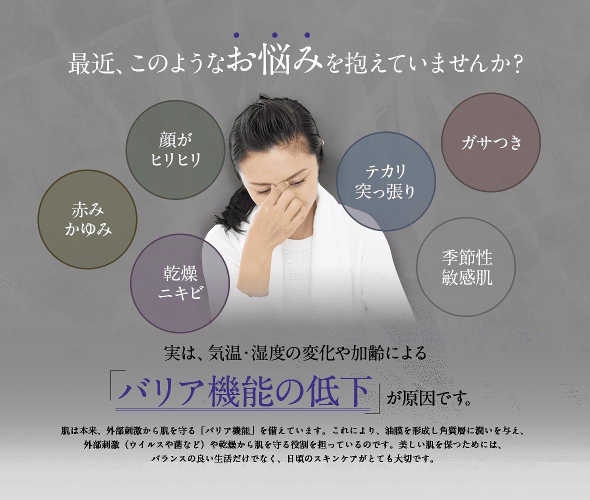 最近、このようなお悩みを抱えていませんか? 顔がヒリヒリ 赤みかゆみ 乾燥ニキビ テカリ突っ張り ガサつき 季節性敏感肌 実は、気温・湿度の変化や加齢による バリア機能の低下が原因です。肌は本来、外部刺激から肌を守る「バリア機能」を備えています。これにより、油膜を形成し角質層に潤いを与え、外部刺激(ウイルスや菌など)や乾燥から肌を守る役割を担っているのです。美しい肌を保つためには、バランスの良い生活だけでなく、日頃のスキンケアがとても大切です。