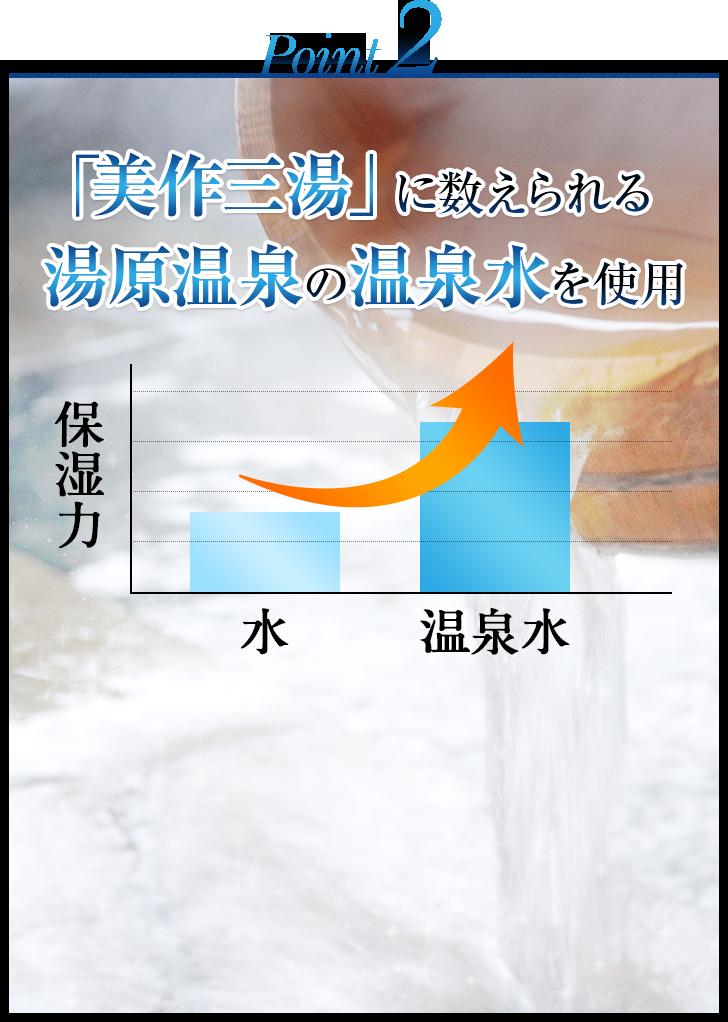 Point2 「美作三湯」に数えられる湯原温泉の温泉水を使用