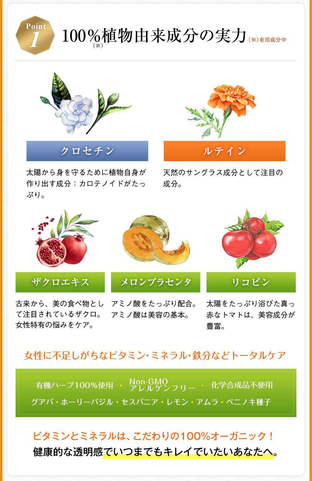 1.100%(※)植物由来成分の実力