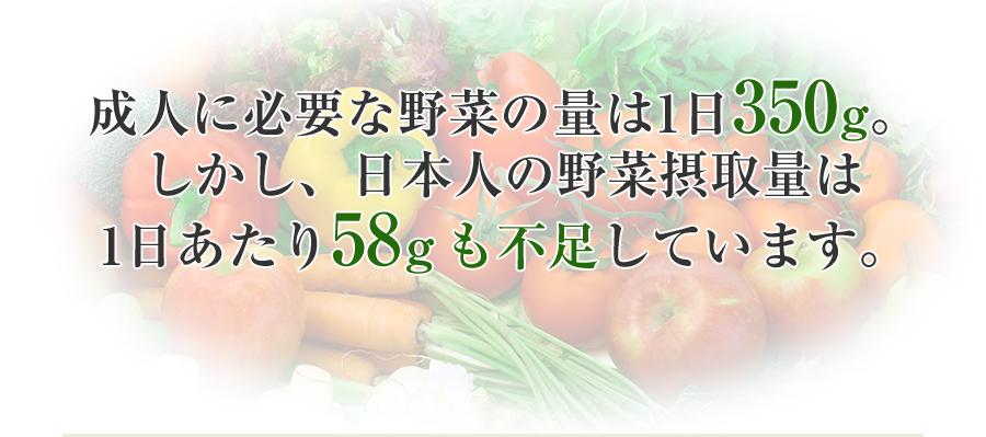 成人に必要な野菜の量は1日350g。しかし、日本人の野菜摂取量は1日あたり58gも不足しています。