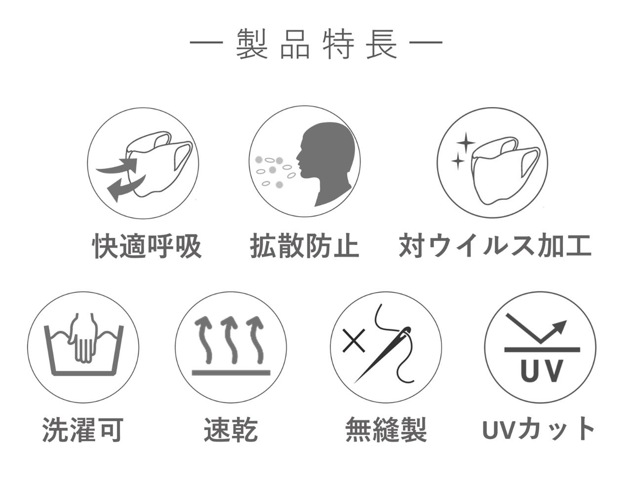 快適呼吸 拡散防止 対ウイルス加工 洗濯可 速乾 無縫製 UVカット