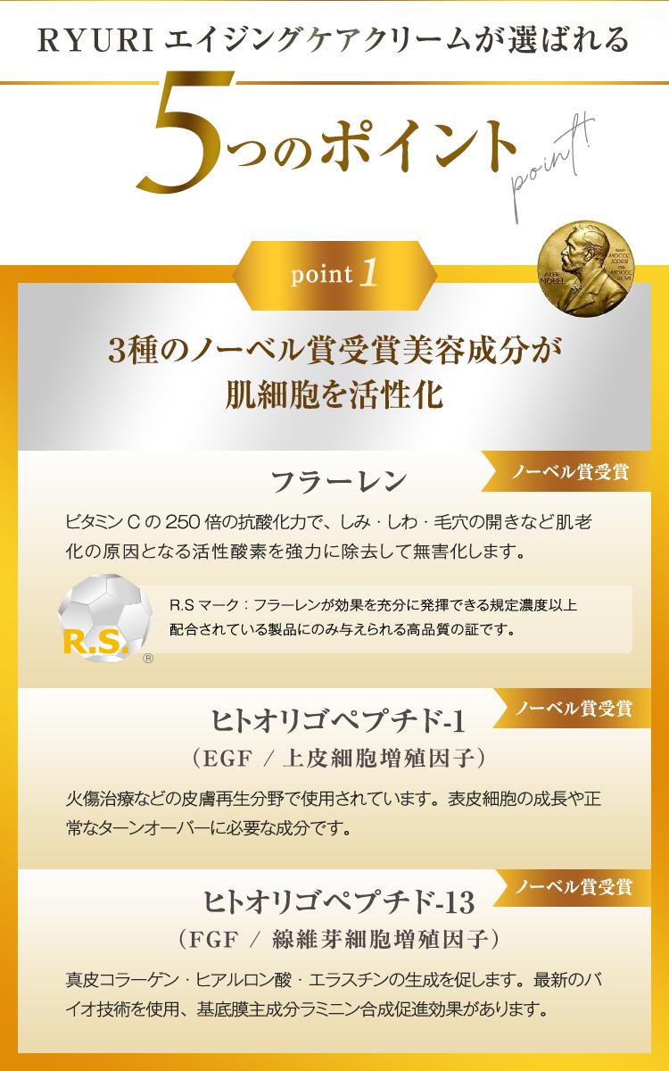 3種のノーベル賞受賞美容成分が肌細胞を活性化