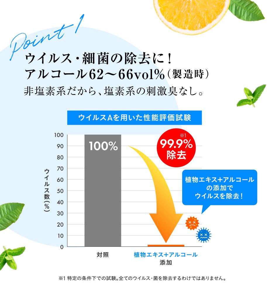 point1 ウイルス・細菌の除去に!アルコール60~66vol%(製造時)