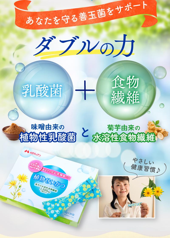 あなたを守る善玉菌をサポート ダブルの力乳酸菌+植物繊維