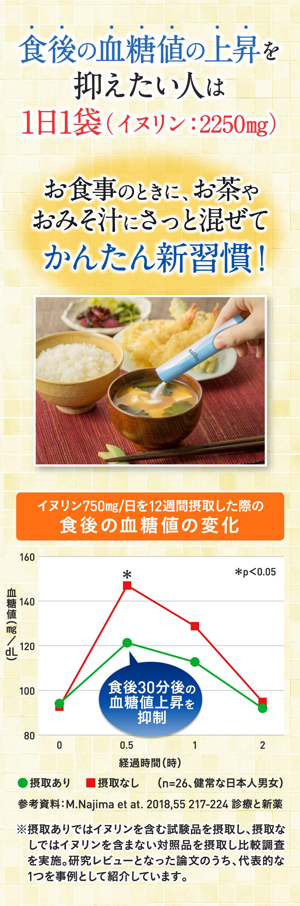 食後の血糖値の上昇を抑えたい人は1日1袋