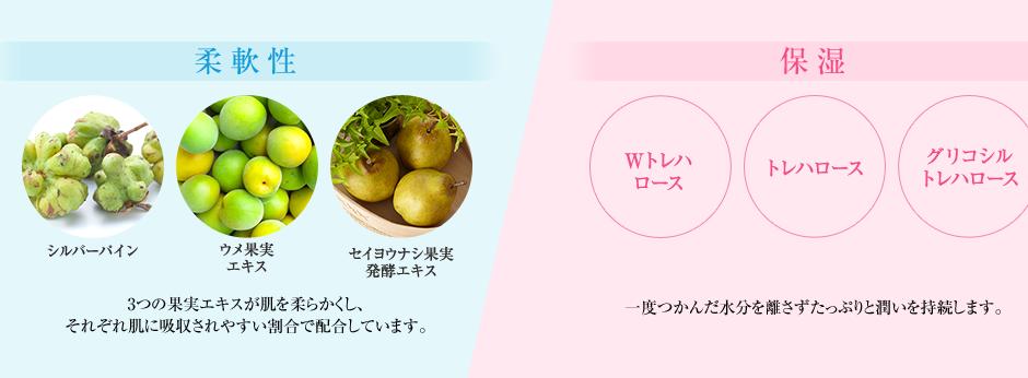 柔軟性:シルバーパイン ウメ果実エキス セイヨウナシ果実発酵エキス これら3つの果実エキスが肌を柔らかくし、それぞれ肌に吸収されやすい割合で配合しています。保湿:Wトレハロース トレハロース グリコシルトレハロール これらが一度つかんだ水分を離さずたっぷりと潤いを持続します。