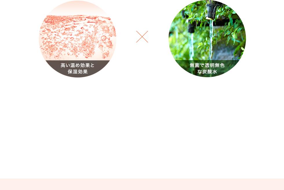 高い温め効果と保湿効果 無菌で透明無色な炭酸水
