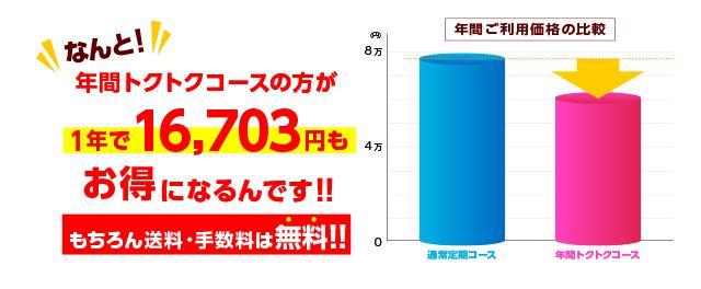 年間トクトクコースの方が1年で16,399円もお得になるんです!!