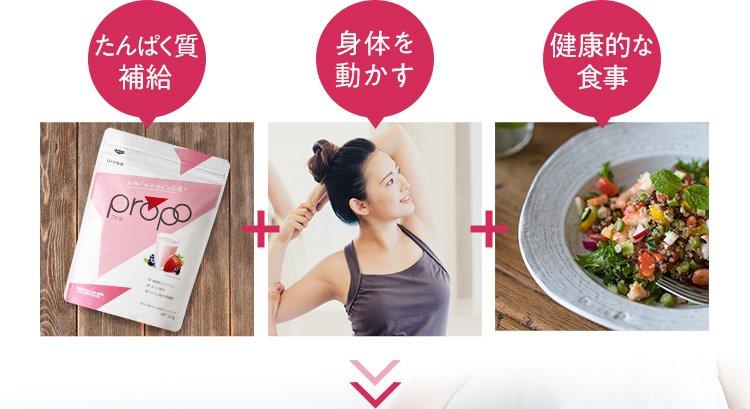 たんぱく質補給  身体を動かす 健康的な食事