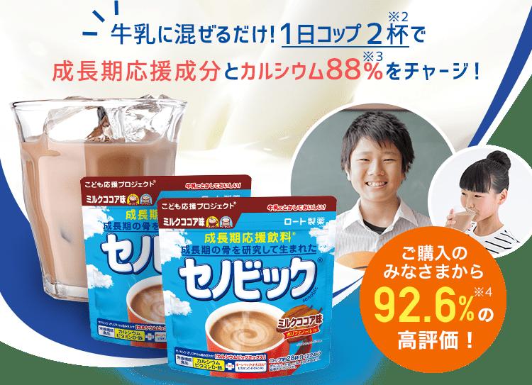 牛乳に混ぜるだけ!1日コップ2杯※2で成長期応援成分とカルシウム88%※3をチャージ! ご購入のみなさまから92.6%※4の高評価!