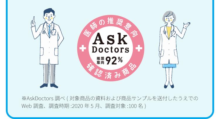 医師の推奨意向確認済み商品AskDoctors推奨意向92% ※AskDoctors調べ(対象商品の資料および商品サンプルを送付したうえでのWeb調査、調査時期:2020年5月、調査対象:100名)