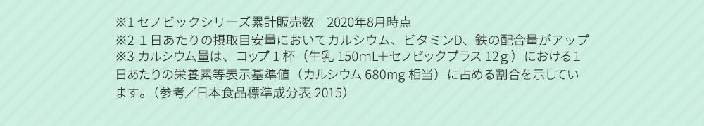 ※1 セノビックシリーズ累計販売数 2020年8月時点 ※2 1日あたりの摂取目安量においてカルシウム、ビタミンD、鉄の配合量がアップ※3 カルシウム量は、コップ1杯(牛乳150mL+セノビックプラス12g)における1日あたりの栄養素等表示基準値(カルシウム680mg相当)に占める割合を示しています。(参考/日本食品標準成分表2015)